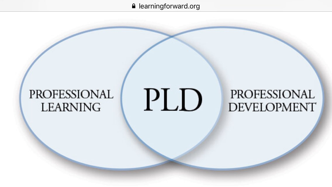 #LearnFwd16 Clarifying professional learning and development. Thank you @MichaelFullan1 @andyhargreaves ! https://t.co/gYmz6mvhhJ