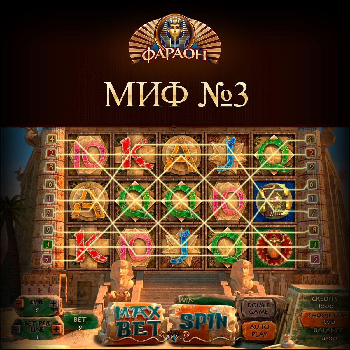 Игровые автоматы Фараон в бесплатном доступе
