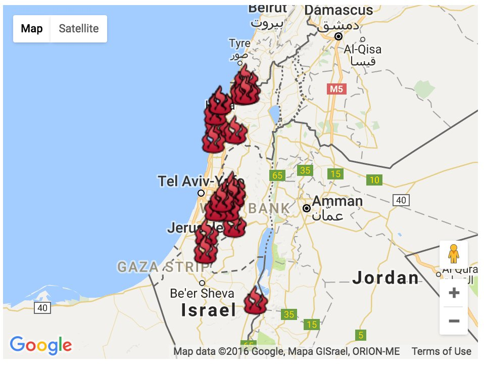 CJP Israel 🇮🇱 on Twitter: