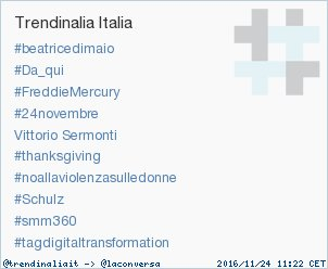 #smm360 è appena entrato in tendenza occupando la posizione 9 in Italy. Altre tendenze https://t.co/1z2nx2qb8e https://t.co/A3wem1AtEs