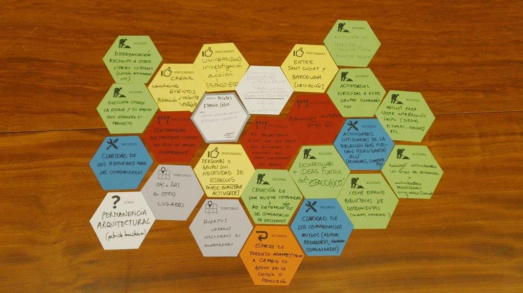 Interacciones #colectivas #talleres #proyectos en comun #inteligenciacolectiva en #urbanbat16 @urbanbat #espaieco https://t.co/1n6dXFEPVO