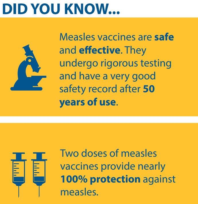 vaccine and measles world health Home / infectious disease health center / infectious disease a-z list / measles rubeola center / measles (rubeola) article  deficiency) and the measles infection prevention is the most effective treatment in third-world countries, post-measles blindness is the leading cause of blindness  the measles vaccine is also available as a.