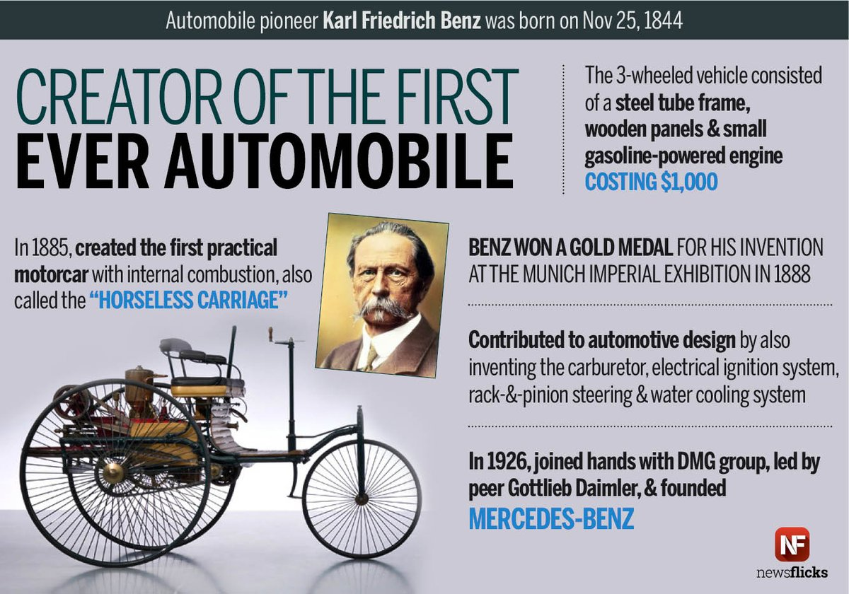 Karl Benz: Automobile Pioneer Karl Benz, Also One Of The Founders Of