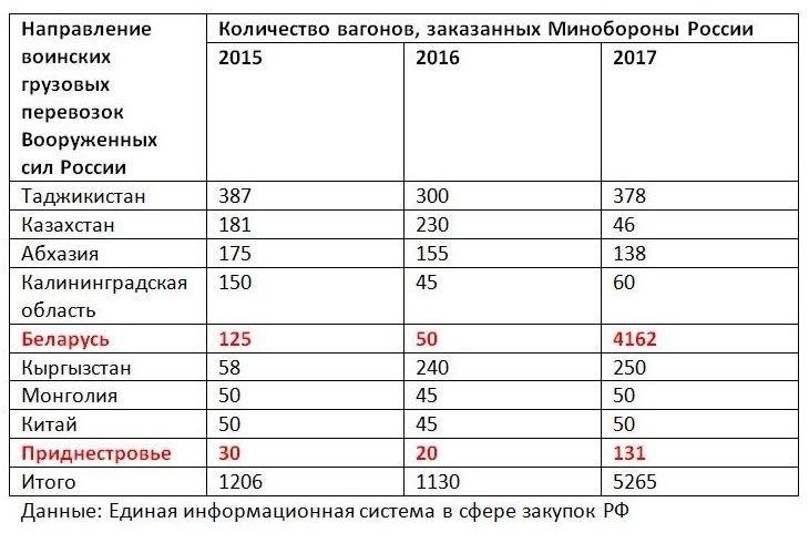 Кремль готовит масштабную провокацию против Украины в Беларуси, – нардеп Фриз - Цензор.НЕТ 6292