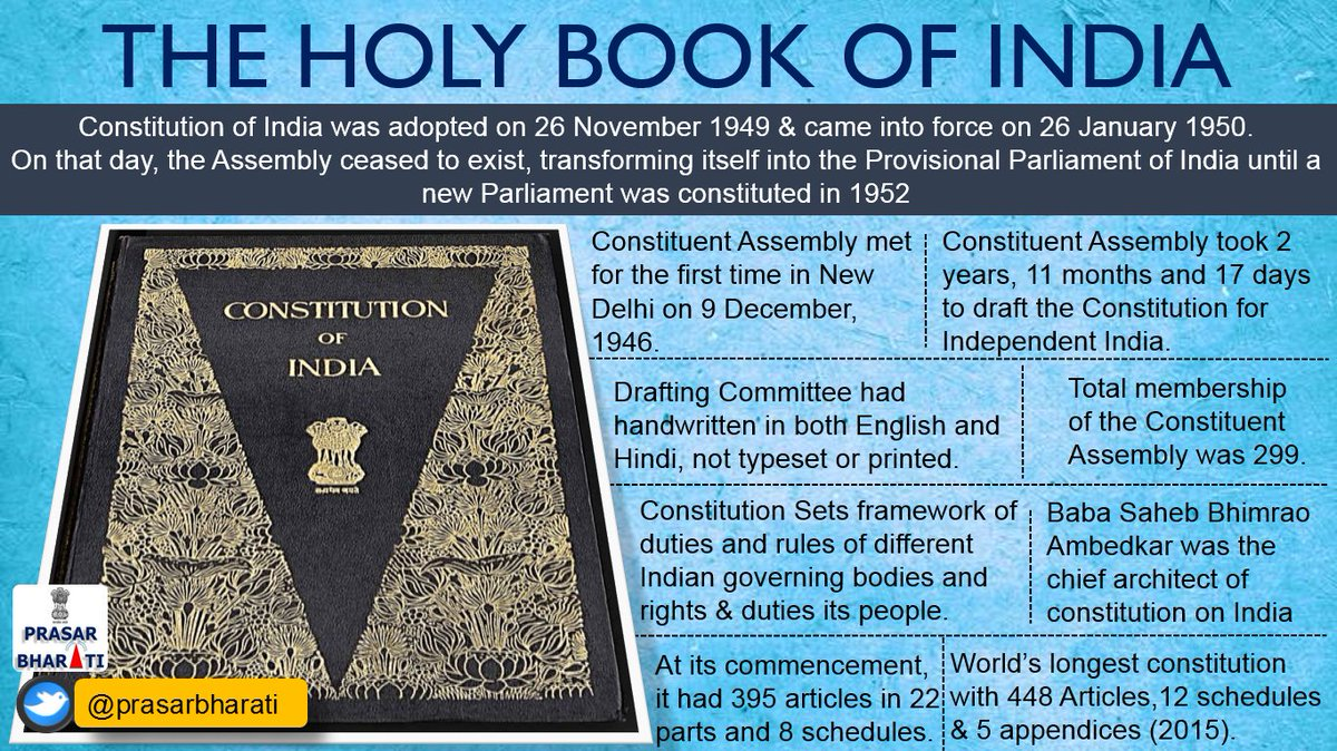 Prasar Bharati On Twitter History In The Picx 1950 President Of India Dr Rajendra Prasad Was Presented A Calligraphic Copy Of The Indian Constitution Https T Co Yl2yrpsx6r