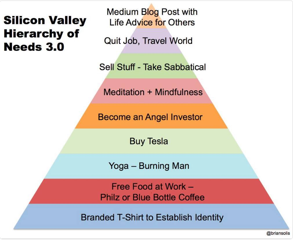 Silicon Valley Hierarchy of Needs 3.0 by @briansolis https://t.co/dFDvKI7Bbo