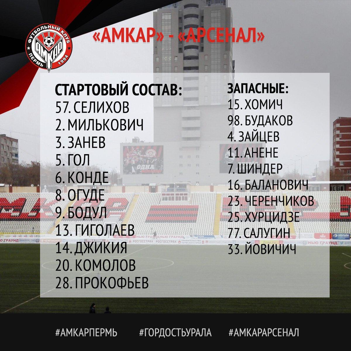 «Локомотив» напоследних минутах прошляпил победу над «Уралом»
