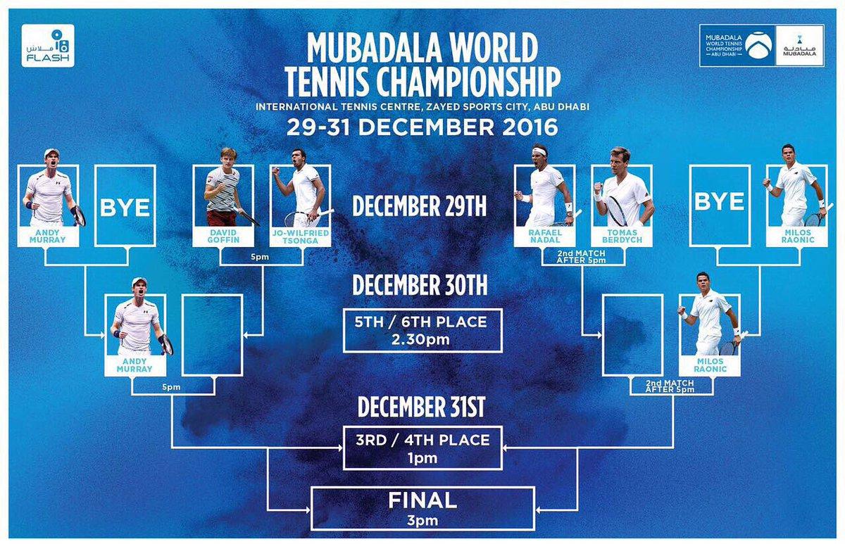 EXHIBITION d'ABU DHABIi du 29 DÉCEMBRE au 31 DÉCEMBRE 2016 CyMdZLLWIAE9FN1