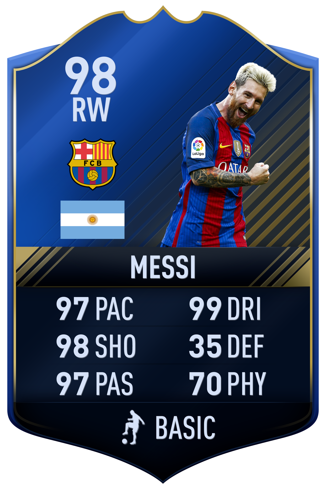 Messi Fifa 14 Card FIFA 18 FUT on ...