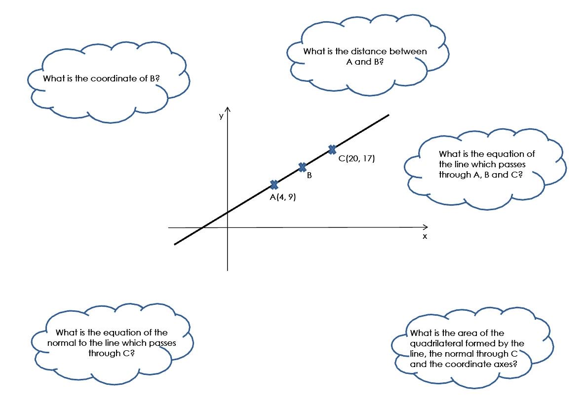view regression using jmp 2003