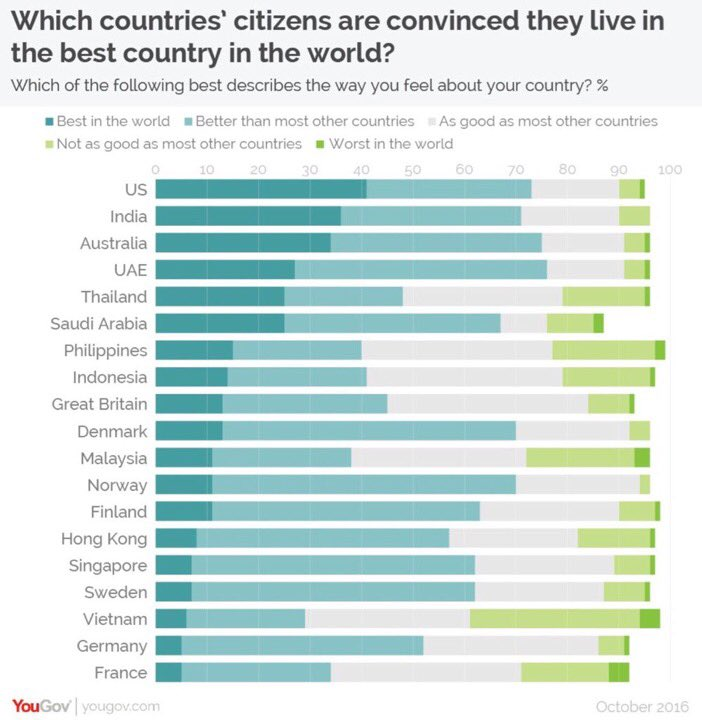 """Christopher Cripps On Twitter: """"Which Countries' Citizens"""