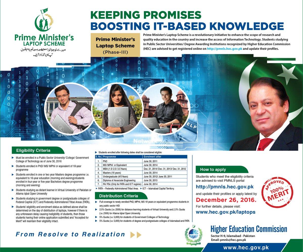 mphil thesis pakistan