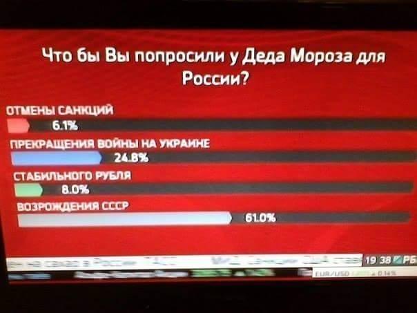 """Лукашенко предложил запустить миротворческий """"минский процесc"""" - Цензор.НЕТ 627"""