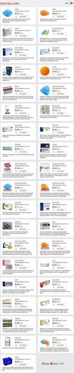 cheapest online