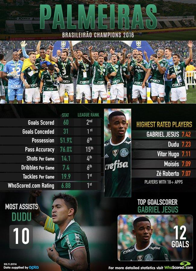 Brasileiro Série A - Page 9 CyWd6arWgAAwS6j