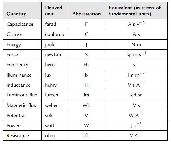 Electrical Measurement Terms : Ergun erçelebi on twitter quot si units electrical quantities