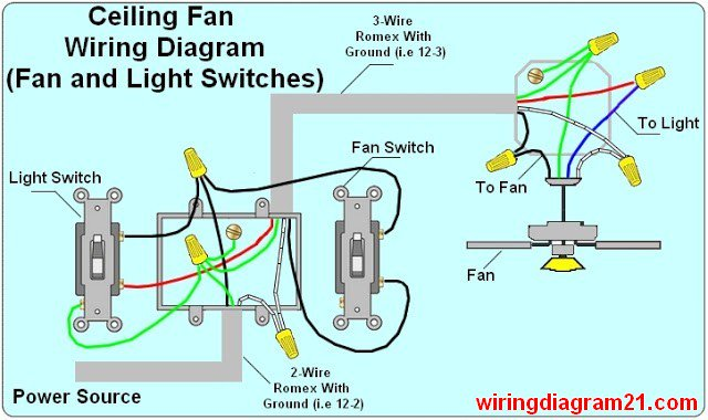 "wiring diagram on twitter ""ceiling fan wiring diagaram with"
