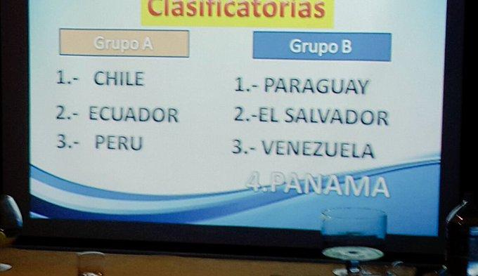 III Juegos Bolivarianos de Playa en Iquique Chile. CyY6IAMWEAE5jCr
