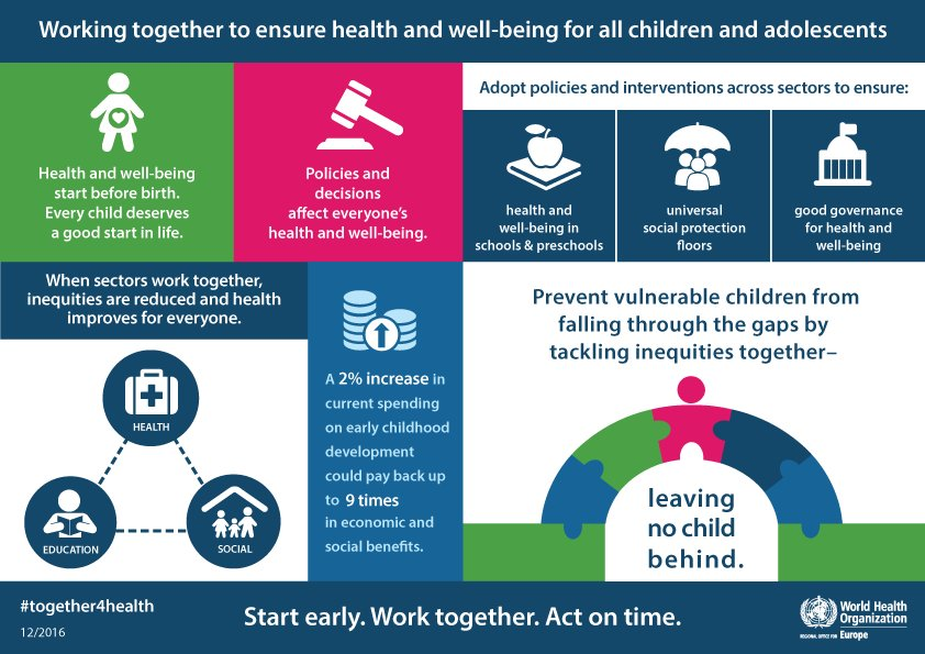 To ensure health & well-being for all children ...