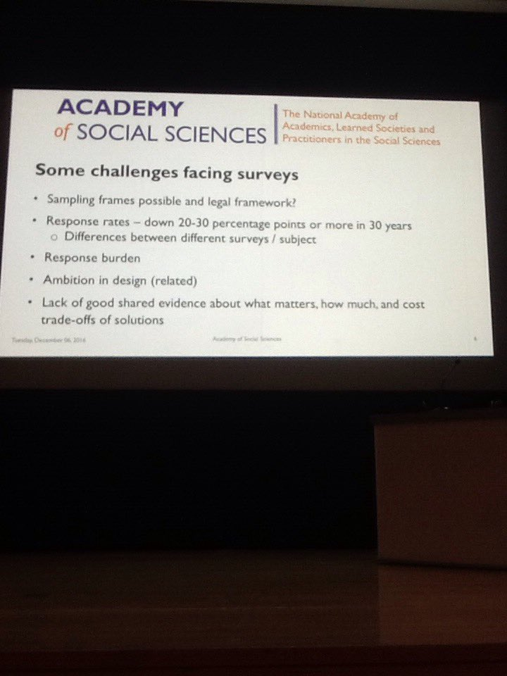 There are challenges facing tradition surveys in recent times says Witherspoon #sraevents https://t.co/Wc0sUu0UO8