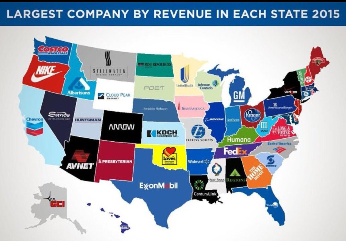 Interesting #map! Largest #companies by #revenue in each state #USA #business #work https://t.co/QrZZgArKTo