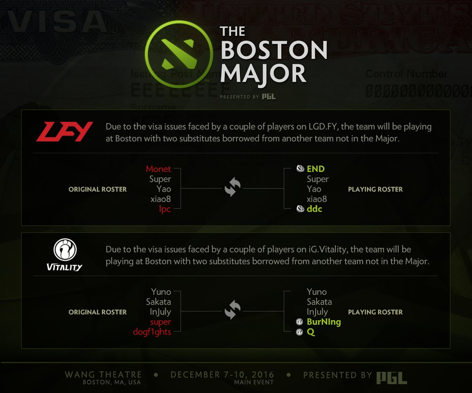 the_boston_major_zameny