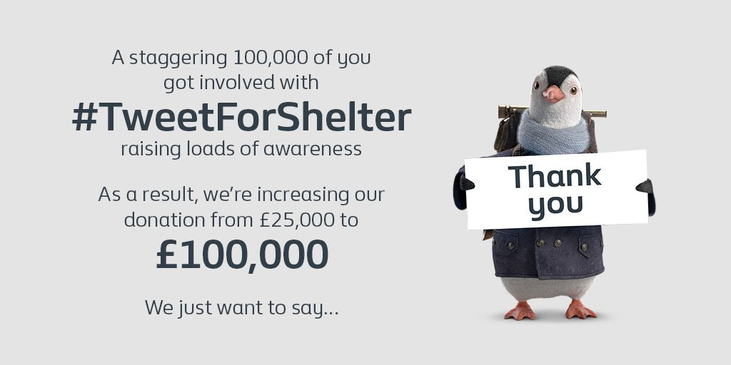 THANK YOU to all who took part in #TweetForShelter. We're proud to be supporting @Shelter https://t.co/xlvhw128uT https://t.co/IZAzmUC52K
