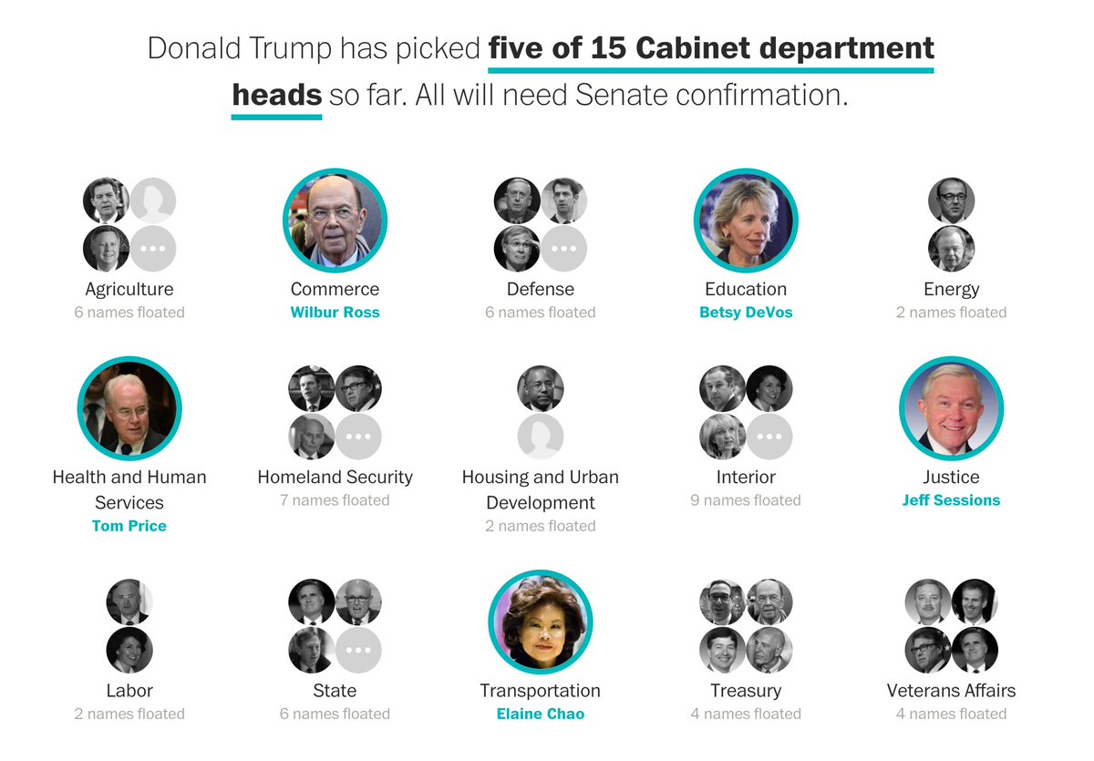 Post Graphics On Twitter Trump S Choice Of Elaine Chao For