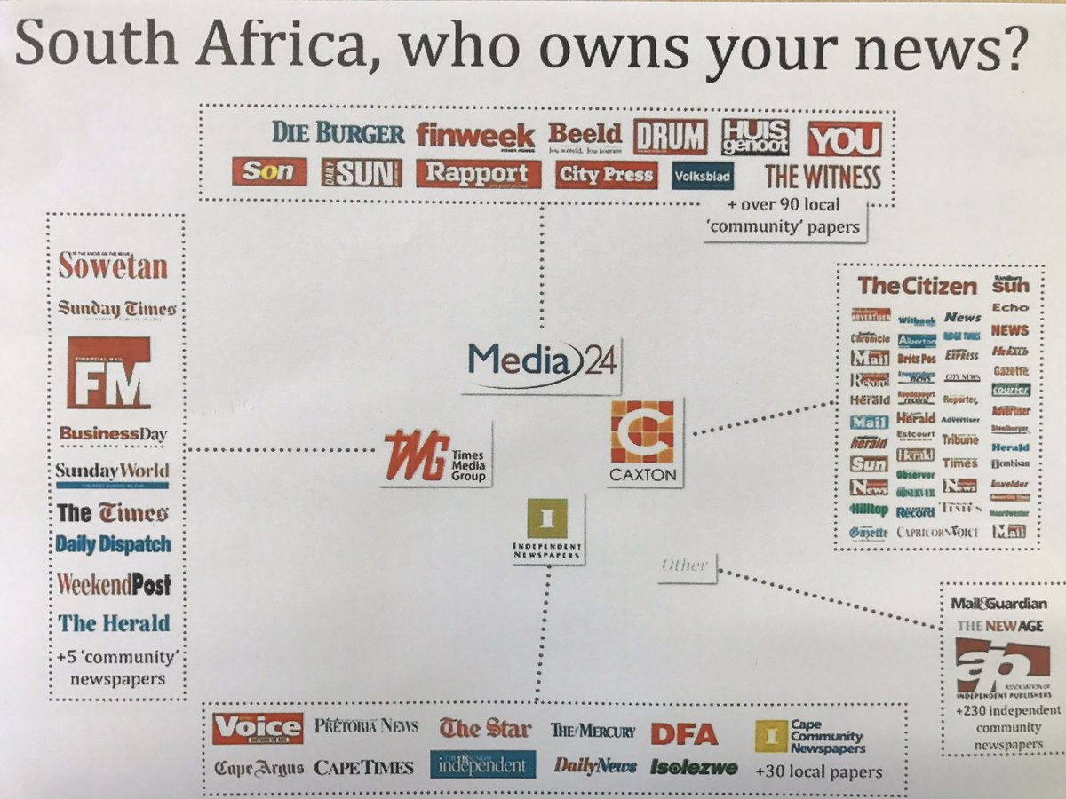 South Africa, who owns your story? https://t.co/SLnMS3NMUe