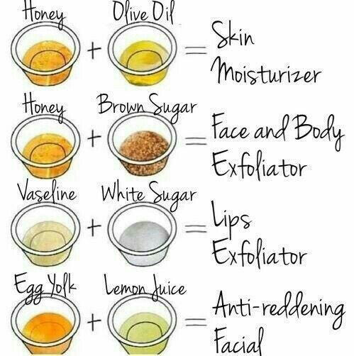 Exfoliation 101: Why It's Important for Any Skincare Routine