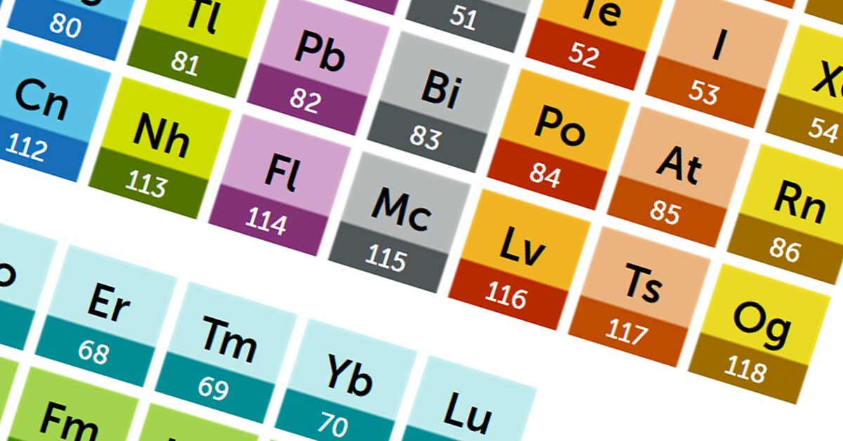 Royal soc chemistry on twitter iupac has officially named four iupac has officially named four new elements today find out what theyre called on our updated periodic table httprsc2ggdcb6 picitter urtaz Images