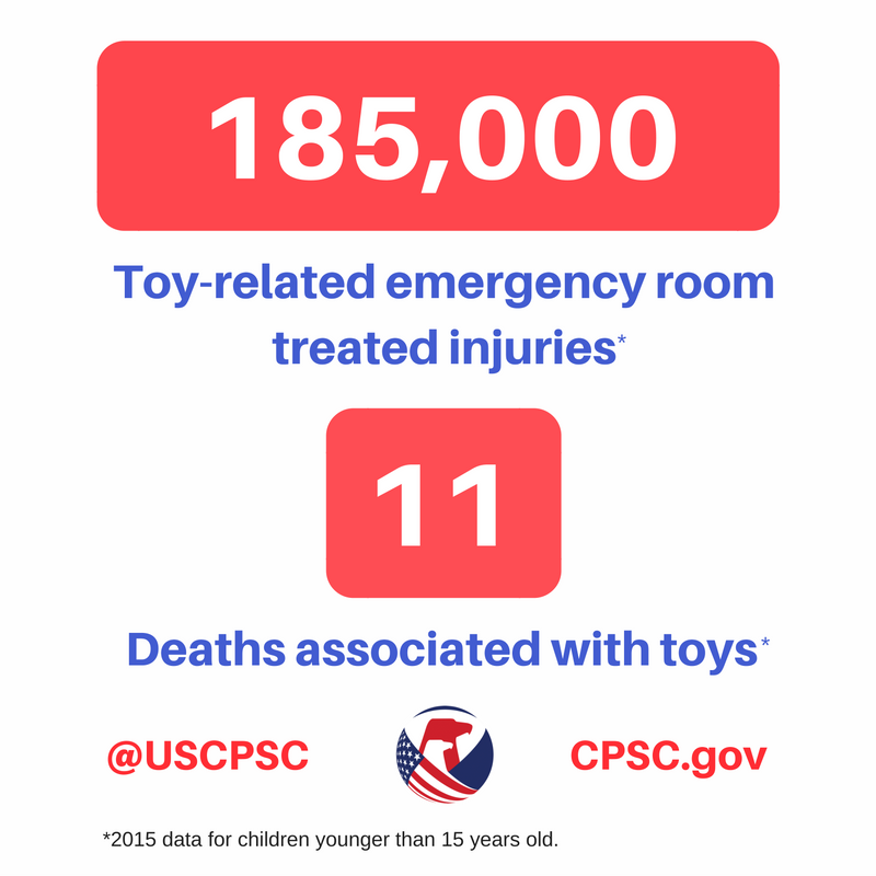Thumbnail for #WellnessWed: What You Need To Know About Holidays and Toy Safety