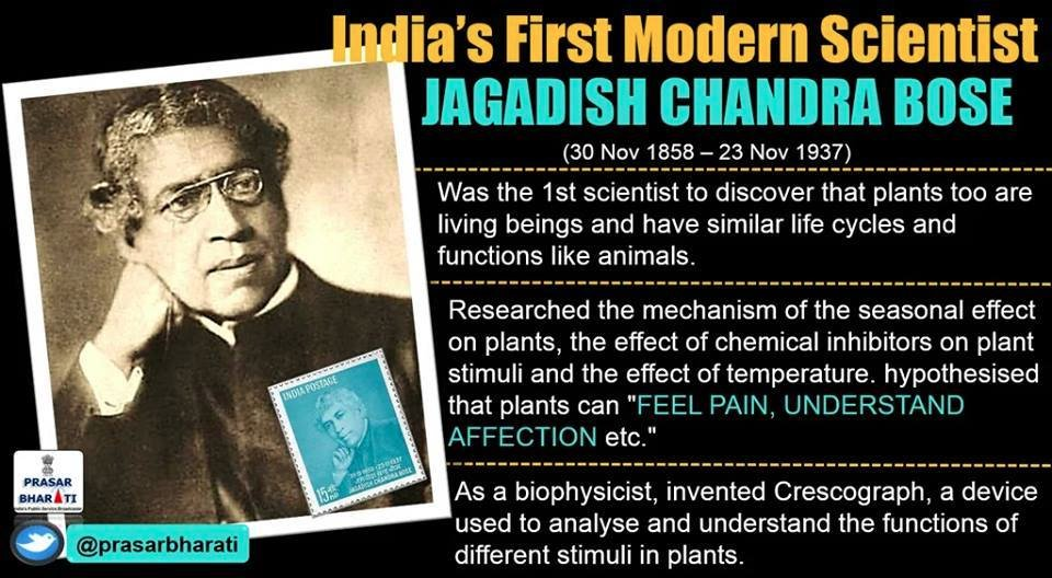 Short Biography of Acharya Jagadish Chandra Bose