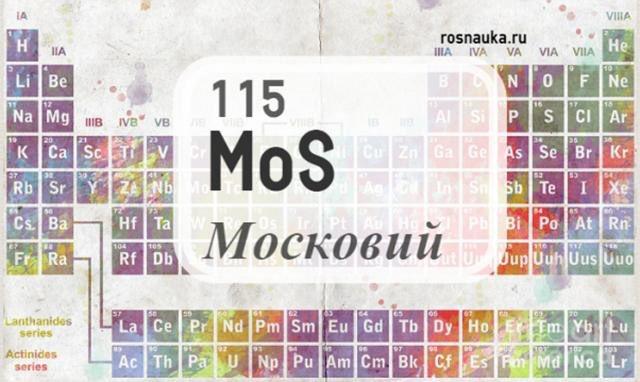 59 элемент таблицы менделеева