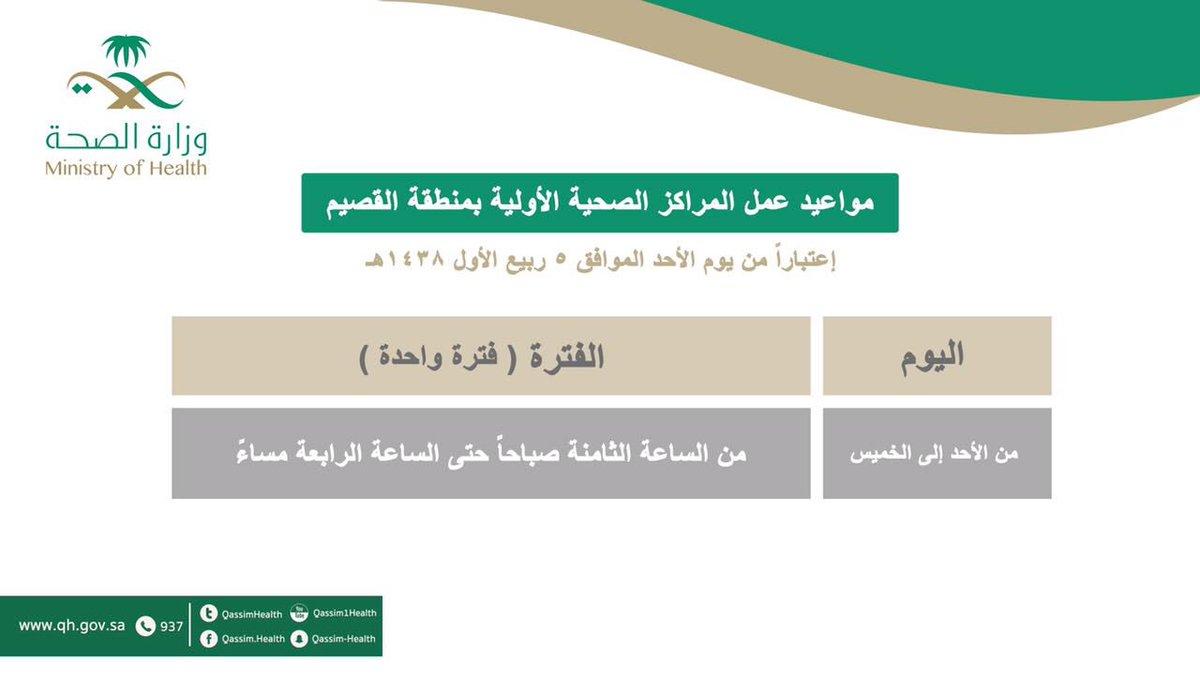 مركز صحي الركنة K4k415 Twitter