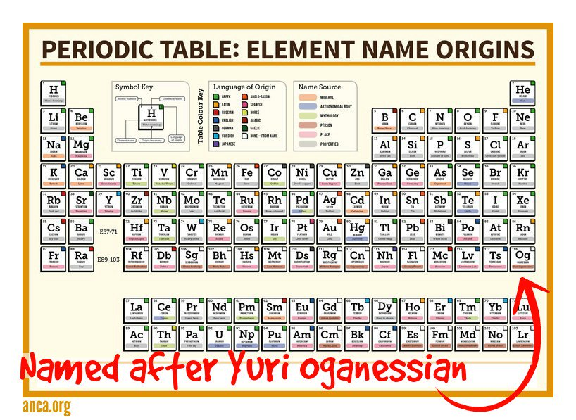 Anca on twitter nytimes oganesson og 118 named for armenian nytimes oganesson og 118 named for armenian yuri oganessian officially added to periodic table urtaz Gallery