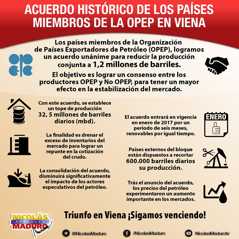 Tag opep en El Foro Militar de Venezuela  Cym5oF3XgAECMpY