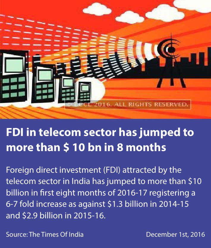 fdi in pakistan telecom sector The telecom sector has received us $ 21 million as foreign direct investment (fdi) in the first quarter of the current fiscal year as against the us $ 69 million in the corresponding period of last year.