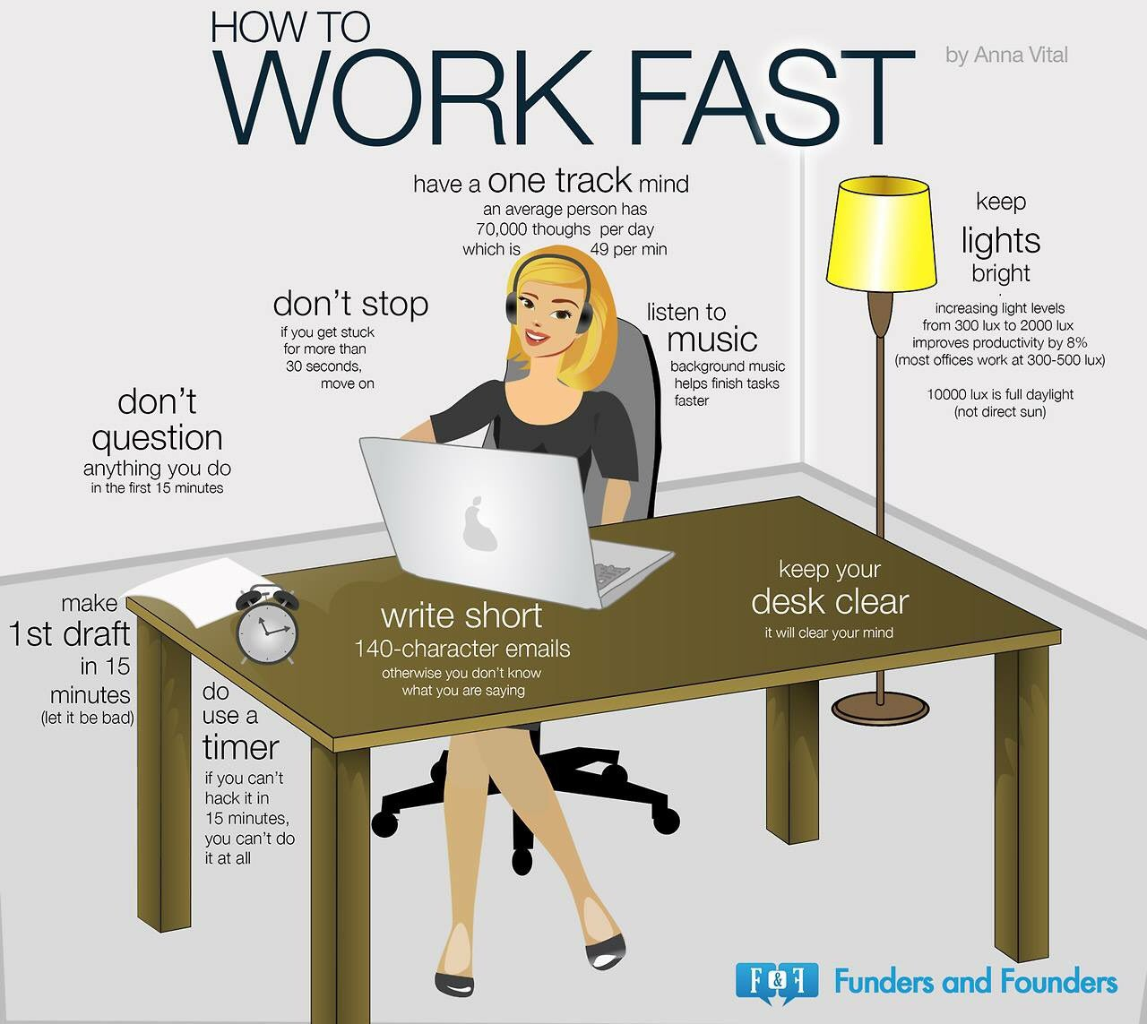 Sarmady On Twitter Follow These Tips To Help You Finish What You Re Doing And Work Fast