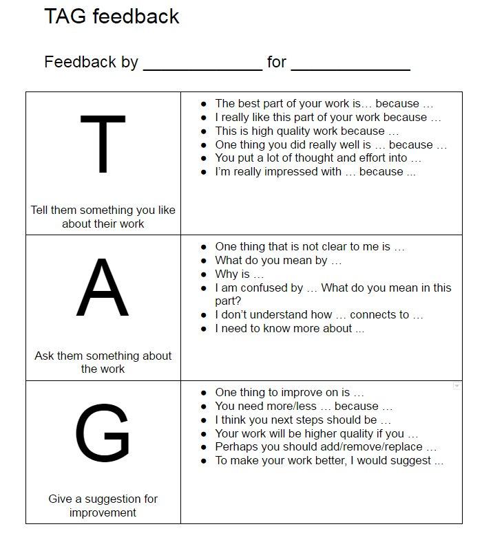 Bilderesultat for tag feedback