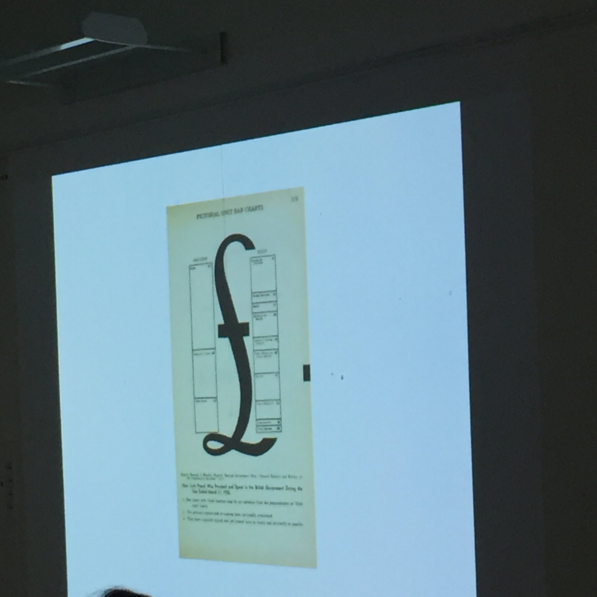 Diagramme en balance du compté de Reading, 1934 @fadebiaye #DesignJustice  /c @alicesavoie https://t.co/Bo5rYj8XlL