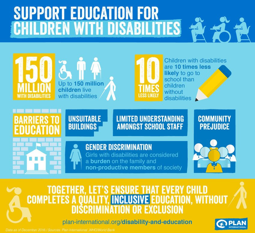 discrimination and learners Unit 5: promote equality, diversity and inclusion in work with children  are fully implemented without discrimination this unit gives learners the essential.