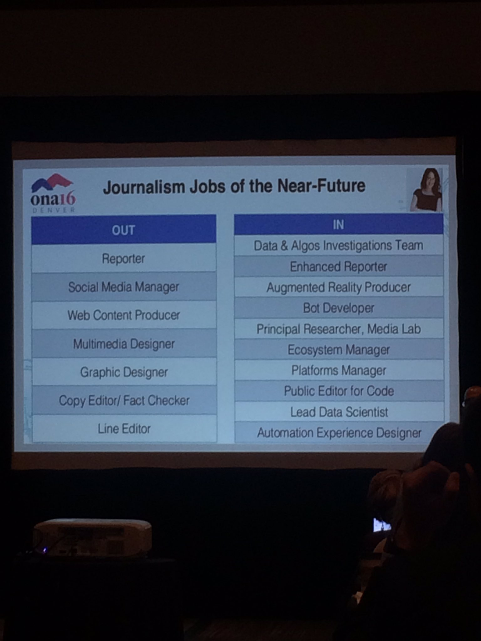 .@ToTheVictor on @amywebb's  future #journalism jobs and  unprecedented rate of disruption #JournCamp #SPJScripps https://t.co/nieiYIETj3
