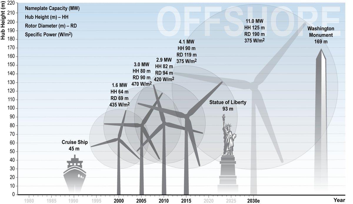 windturbine: Latest news, Breaking headlines and Top stories, photos ...