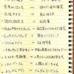「遊☆戯☆王」は「社☆畜」w対義語一覧表が更新されて笑う!