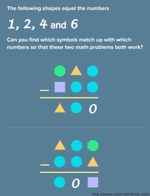 Sevenoaks Maths (@SevenoaksMaths)   Twitter