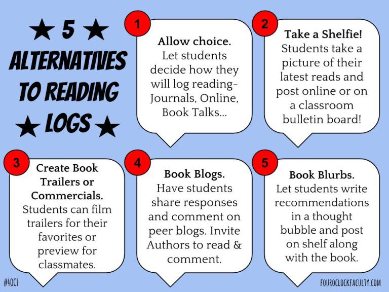 "Love these ideas ! ""@RACzyz: A3: Need to get rid of reading logs. Let's see some alternatives! #4OCF #satchat https://t.co/6YQdJxH4xX"""