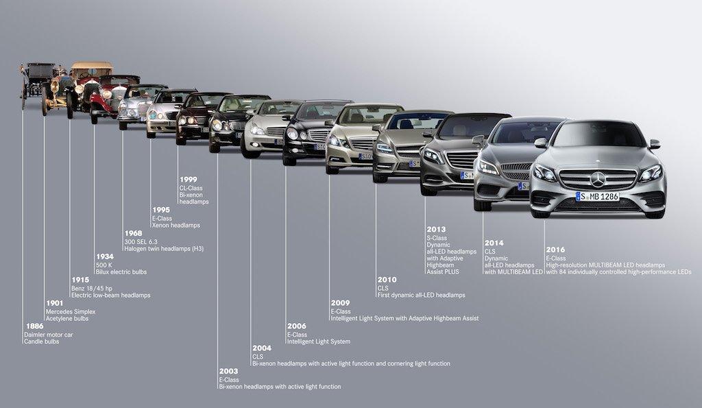 Mercedes-Benz on Twitter: