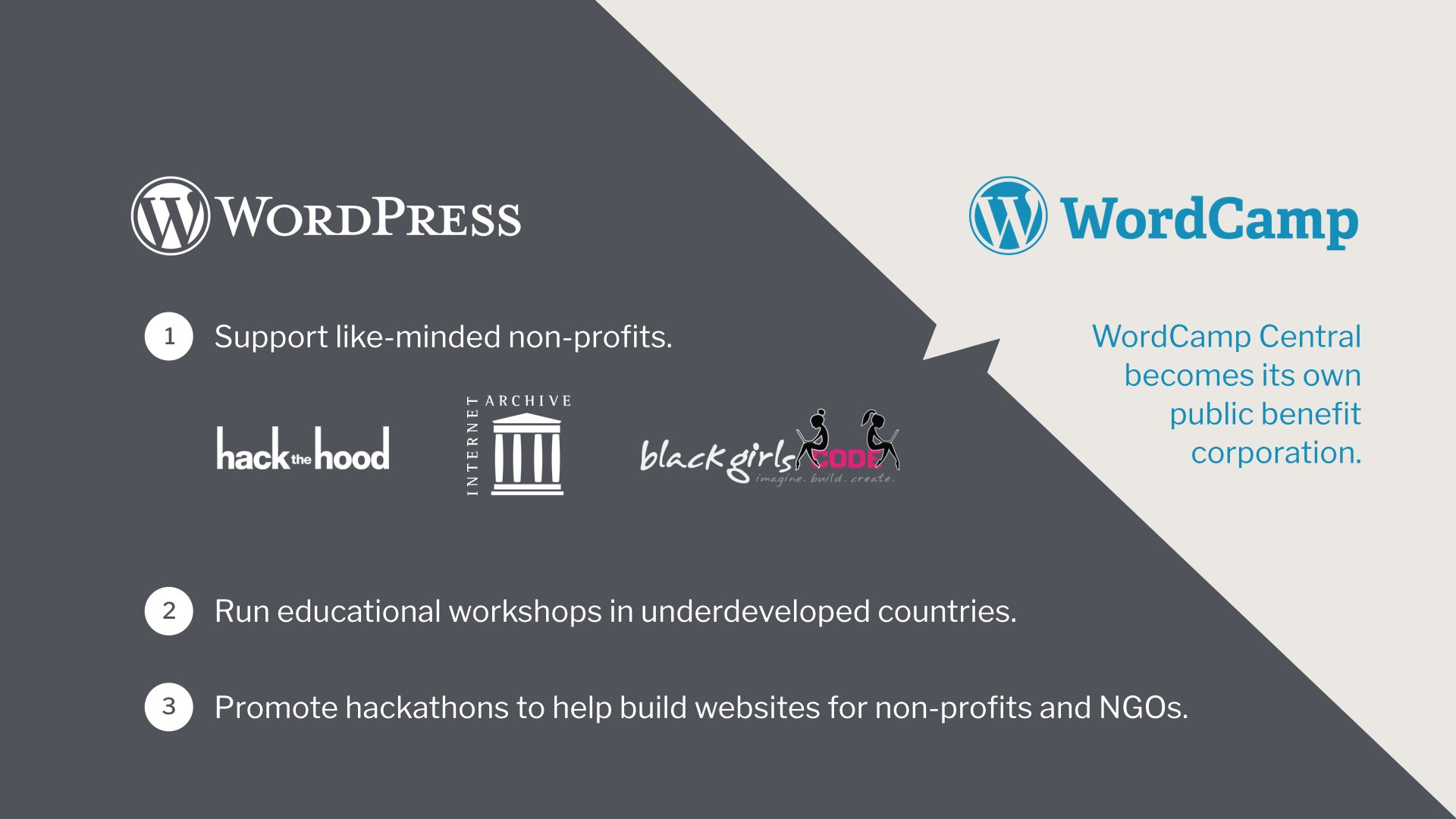 The Foundation will focus on supporting like-minded non-profits, education/workshops, and hackathons that benefit non-profits/NGOs. #wcus https://t.co/6VfdP82KuM