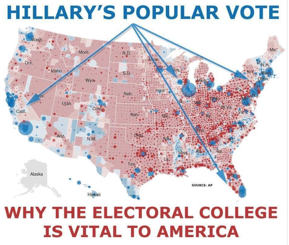 Richard Weaving on Twitter The Electoral College cannot be